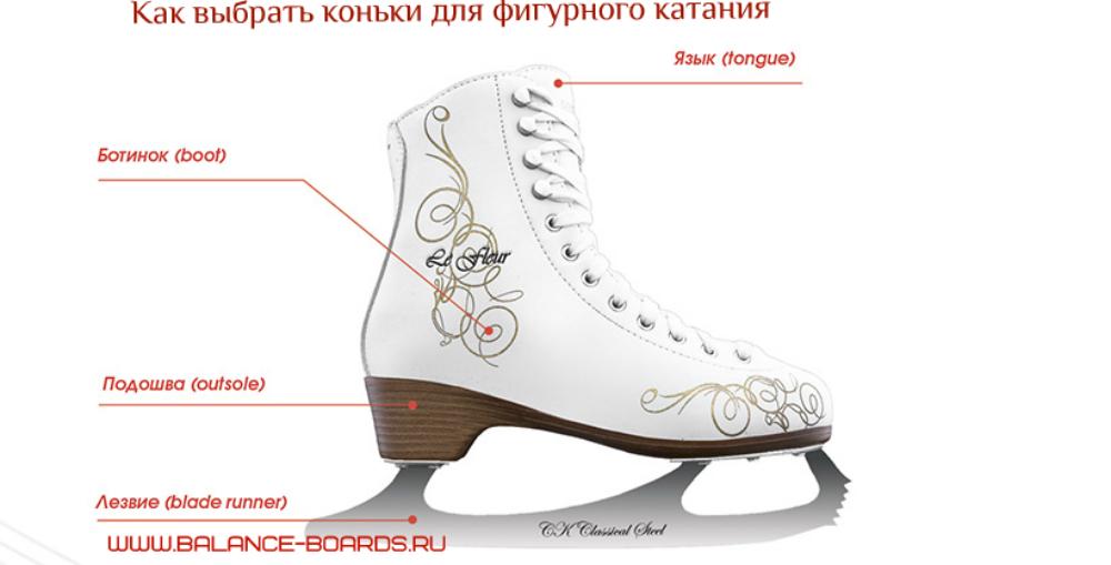 http://balance-boards.ru/images/upload/Как%20выбрать%20коньки%20для%20фигурного%20катания.jpg